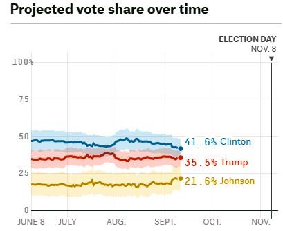 New Mexico poll